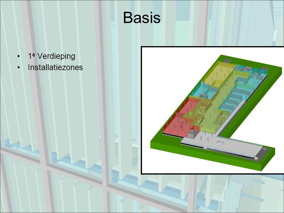 Installatievariant iE VAV-systeem Lucht/lucht