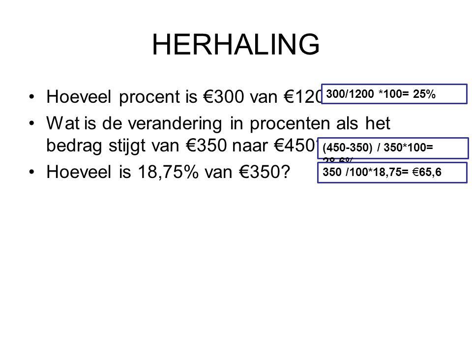 Hoeveel procent is €300 van €1200? Wat is de verandering in procenten als het bedrag stijgt van €350 naar €450? Hoeveel is 18,75% van €350? 300/1200 *