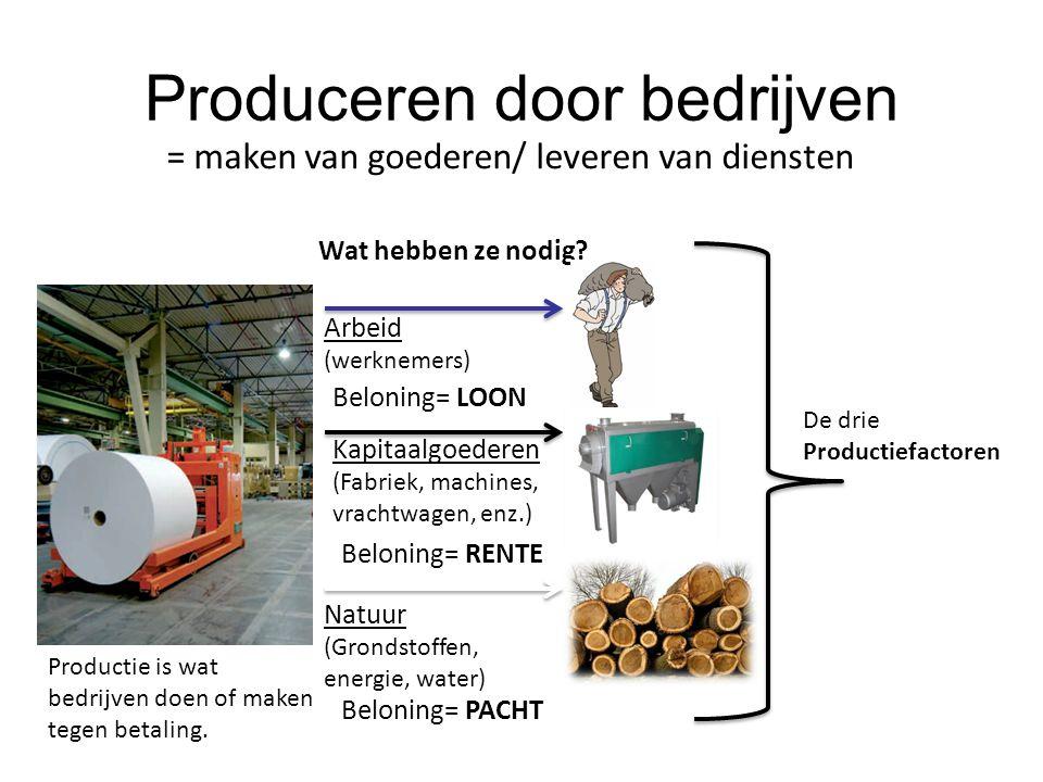 Produceren door bedrijven Productie is wat bedrijven doen of maken tegen betaling. Wat hebben ze nodig? Arbeid (werknemers) Kapitaalgoederen (Fabriek,