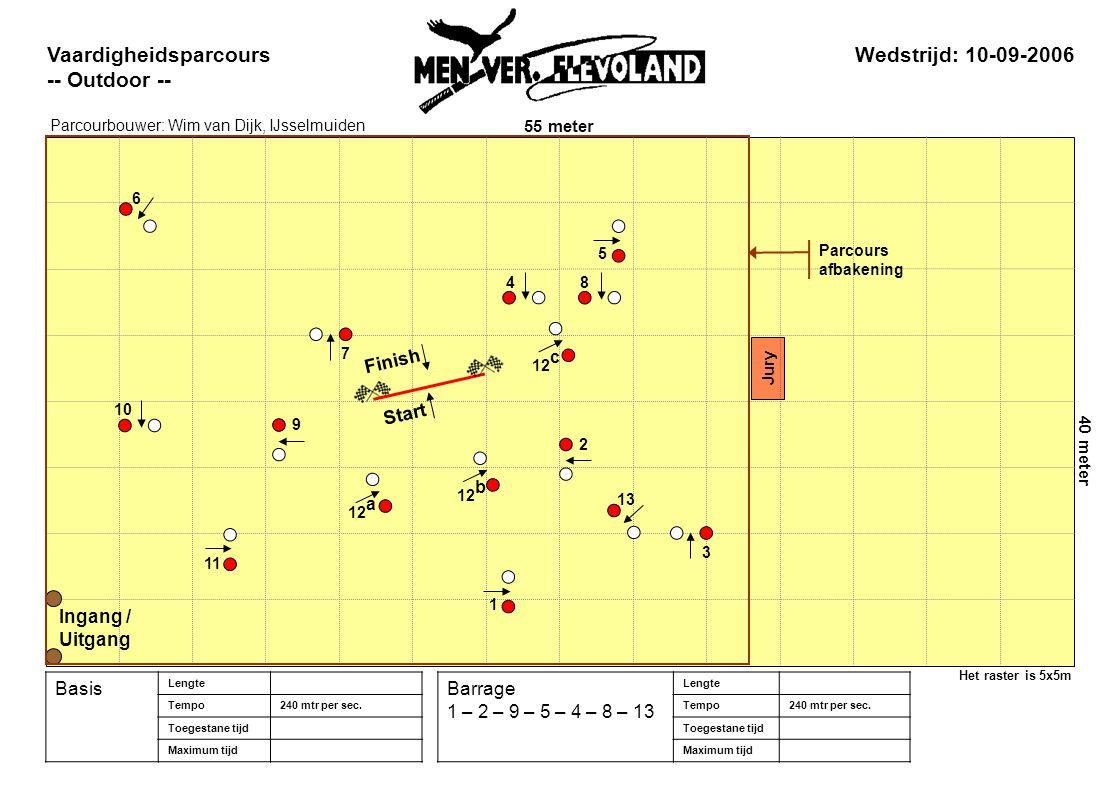 55 meter 40 meter Het raster is 5x5m Vaardigheidsparcours -- Outdoor -- Wedstrijd: 10-09-2006 Parcourbouwer: Wim van Dijk, IJsselmuiden Basis Lengte Tempo240 mtr per sec.