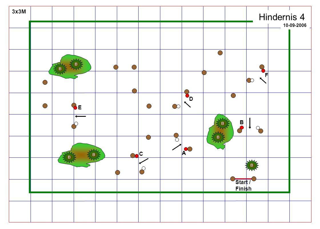 3x3M B Start / Finish B B B B B B A Hindernis 4 A B C D E F 10-09-2006