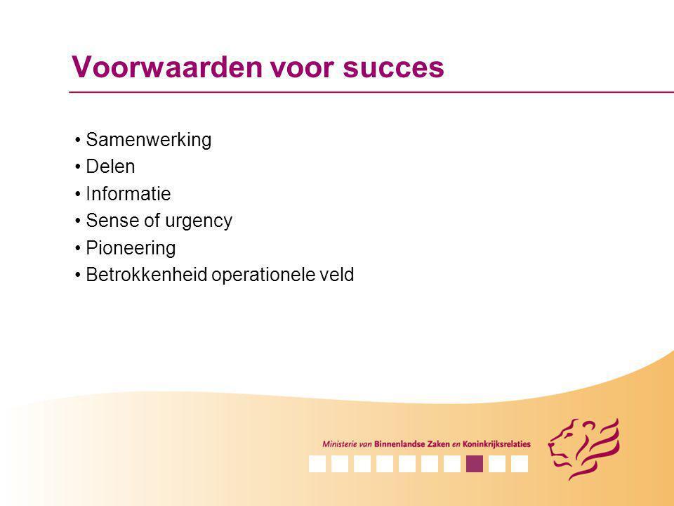 Voorwaarden voor succes Samenwerking Delen Informatie Sense of urgency Pioneering Betrokkenheid operationele veld