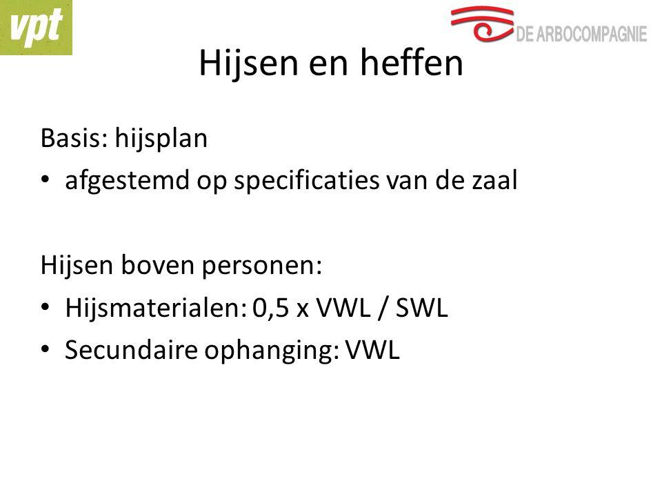Hijsen en heffen Basis: hijsplan afgestemd op specificaties van de zaal Hijsen boven personen: Hijsmaterialen: 0,5 x VWL / SWL Secundaire ophanging: V