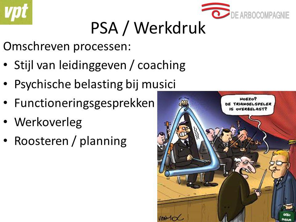 PSA / Werkdruk Omschreven processen: Stijl van leidinggeven / coaching Psychische belasting bij musici Functioneringsgesprekken Werkoverleg Roosteren / planning