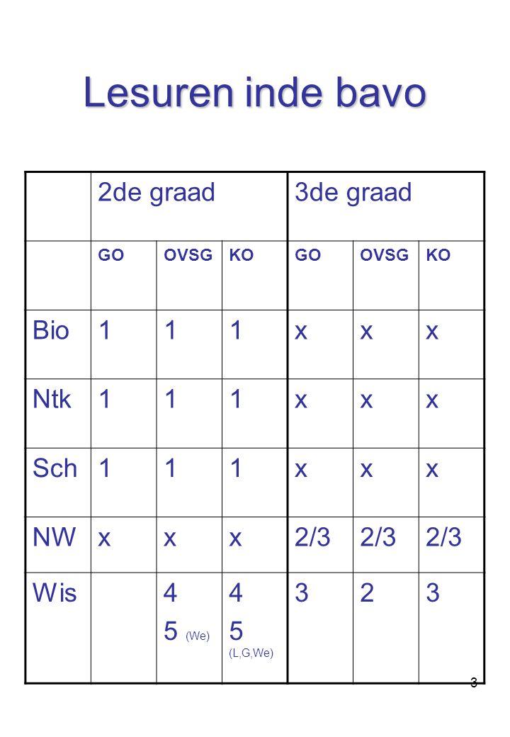 3 Lesuren inde bavo 2de graad3de graad GOOVSGKOGOOVSGKO Bio111xxx Ntk111xxx Sch111xxx NWxxx2/3 Wis4 5 (We) 4 5 (L,G,We) 323