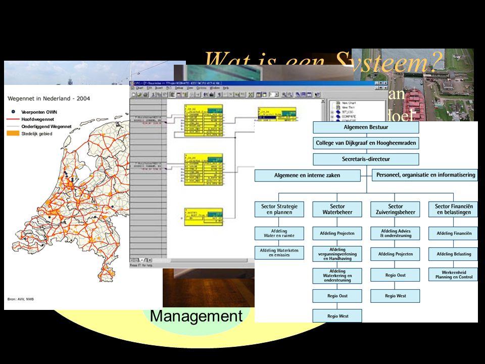 Verkeers Wegennet Water Wegennet Rijkswater- Staat Verkeers- Management –Een systeem is een samenstel van entiteiten die een gezamenlijk doel hebben.