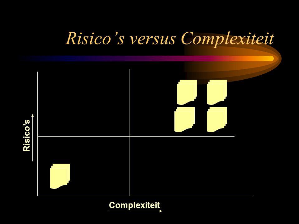 Risico's versus Complexiteit Complexiteit Risico's