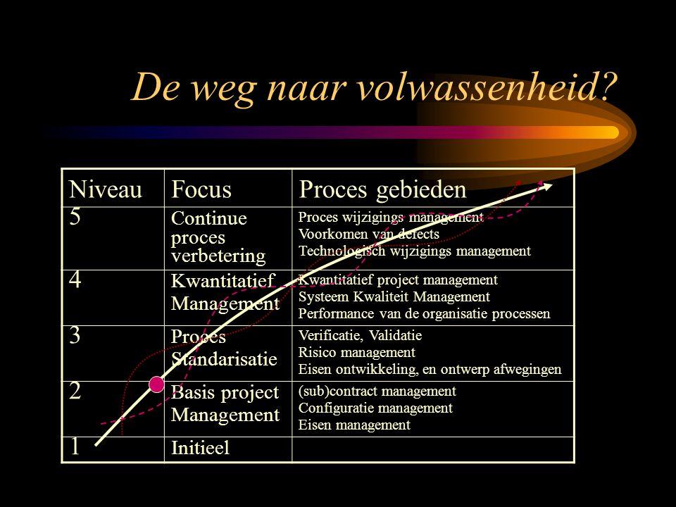 De weg naar volwassenheid? NiveauFocusProces gebieden 5 Continue proces verbetering Proces wijzigings management Voorkomen van defects Technologisch w