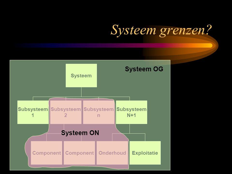 Systeem Subsysteem 1 Subsysteem 2 Subsysteem n Subsysteem N+1 ExploitatieOnderhoudComponent Systeem OG Systeem ON Systeem grenzen?