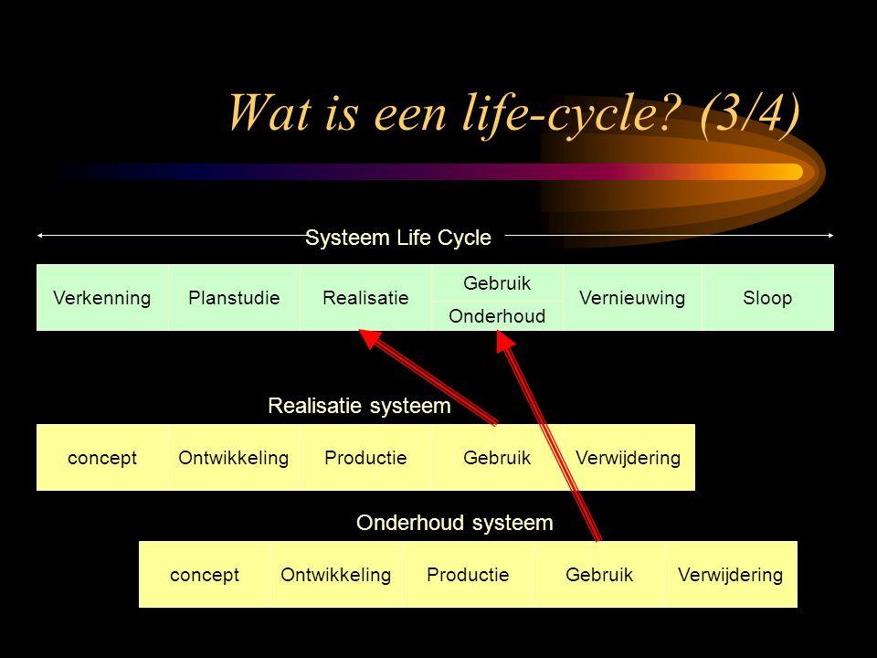 VerkenningPlanstudieRealisatie Gebruik VernieuwingSloop Onderhoud Systeem Life Cycle Wat is een life-cycle? (3/4) conceptOntwikkelingProductieGebruikV