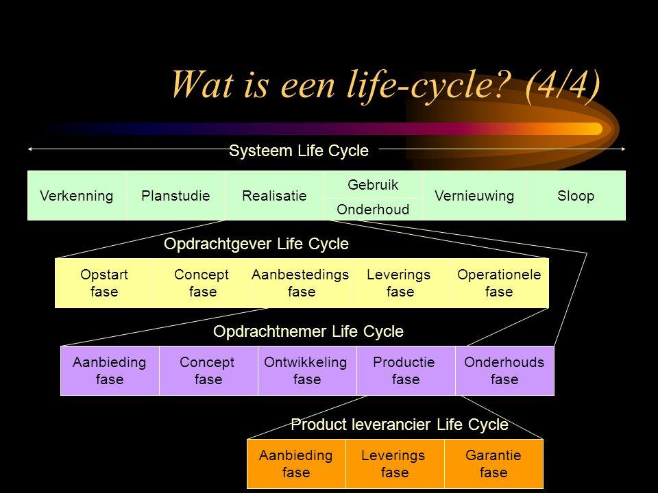 VerkenningPlanstudieRealisatie Gebruik VernieuwingSloop Onderhoud Systeem Life Cycle Opstart fase Concept fase Aanbestedings fase Leverings fase Opera