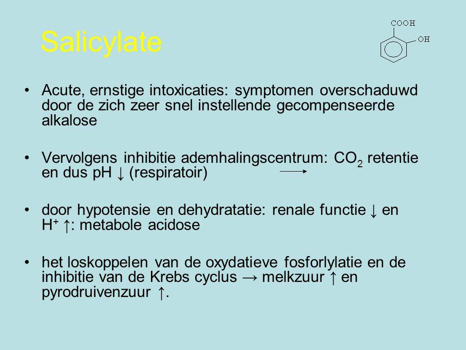 Acute, ernstige intoxicaties: symptomen overschaduwd door de zich zeer snel instellende gecompenseerde alkalose Vervolgens inhibitie ademhalingscentrum: CO 2 retentie en dus pH ↓ (respiratoir) door hypotensie en dehydratatie: renale functie ↓ en H + ↑: metabole acidose het loskoppelen van de oxydatieve fosforlylatie en de inhibitie van de Krebs cyclus → melkzuur ↑ en pyrodruivenzuur ↑.