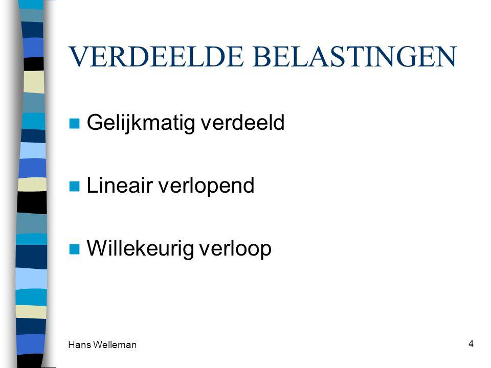Hans Welleman 5 GELIJKMATIG VERDEELDE BELASTING Gelijkmatig verdeelde belasting per eenheid van lengte q [kN/m] Vervang deze belasting door een resultante puntlast die statisch equivalent is met de gelijkmatig verdeelde belasting statisch equivalent = gelijkwaardig voor het evenwicht van het starre lichaam R=qlR=ql l A ATAT AVAV ATAT AVAV