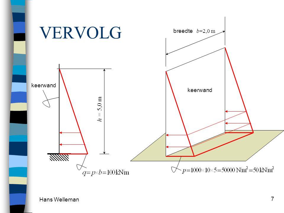 Hans Welleman 8 VERVANGENDE PUNTLAST keerwand A AHAH AVAV ATAT A AHAH AVAV ATAT R a 1.R is even groot als de totale belasting op de keerwand.