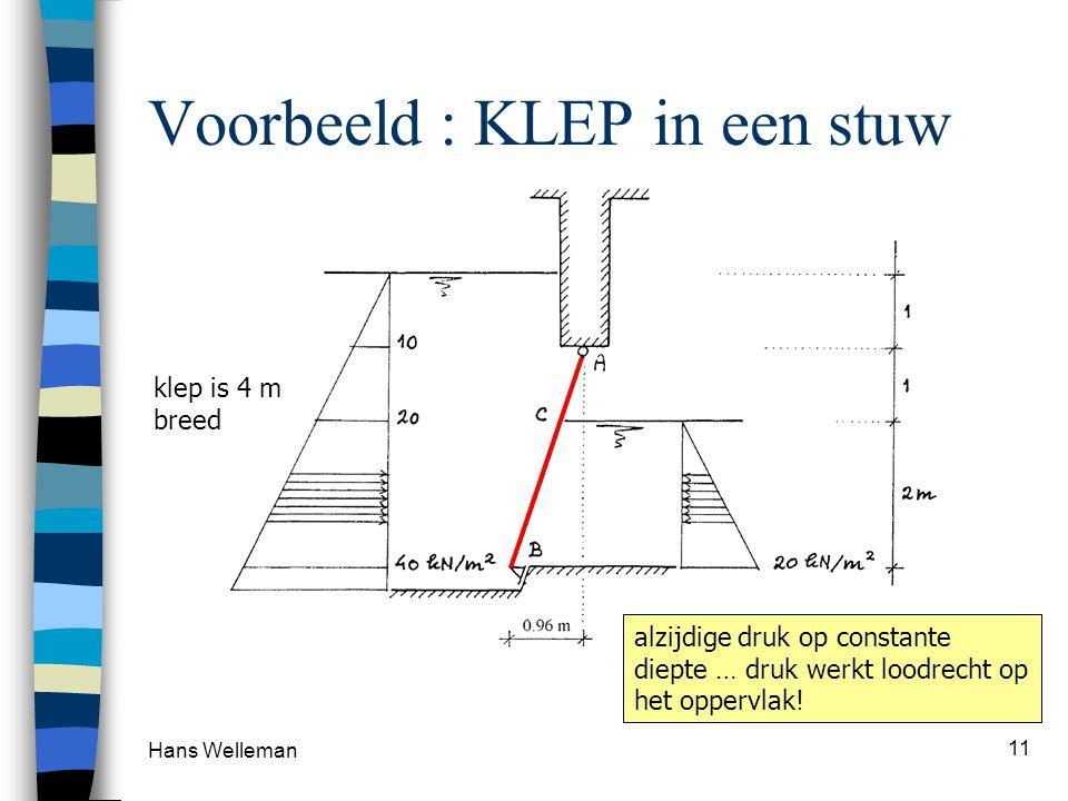Hans Welleman 11 Voorbeeld : KLEP in een stuw alzijdige druk op constante diepte … druk werkt loodrecht op het oppervlak! klep is 4 m breed