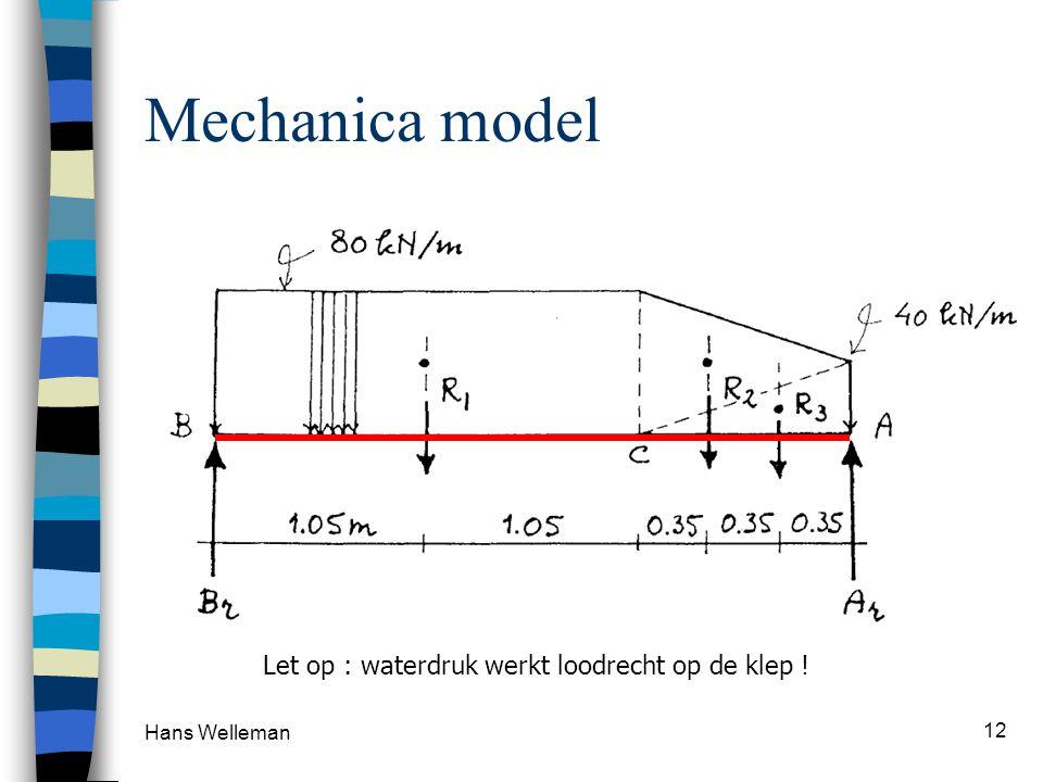 Hans Welleman 12 Mechanica model Let op : waterdruk werkt loodrecht op de klep !