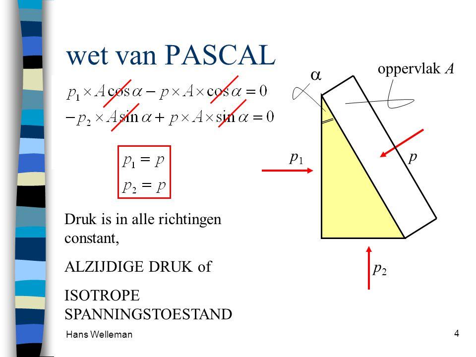 Hans Welleman 5 GASDRUK - WATERDRUK Gasdruk is alzijdig en is overal constant in een container (afgesloten ruimte) Waterdruk is alzijdig en is constant op een bepaalde diepte maar neemt lineair toe met de diepte Druk werkt altijd loodrecht op het oppervlak (geen schuifspanningen)