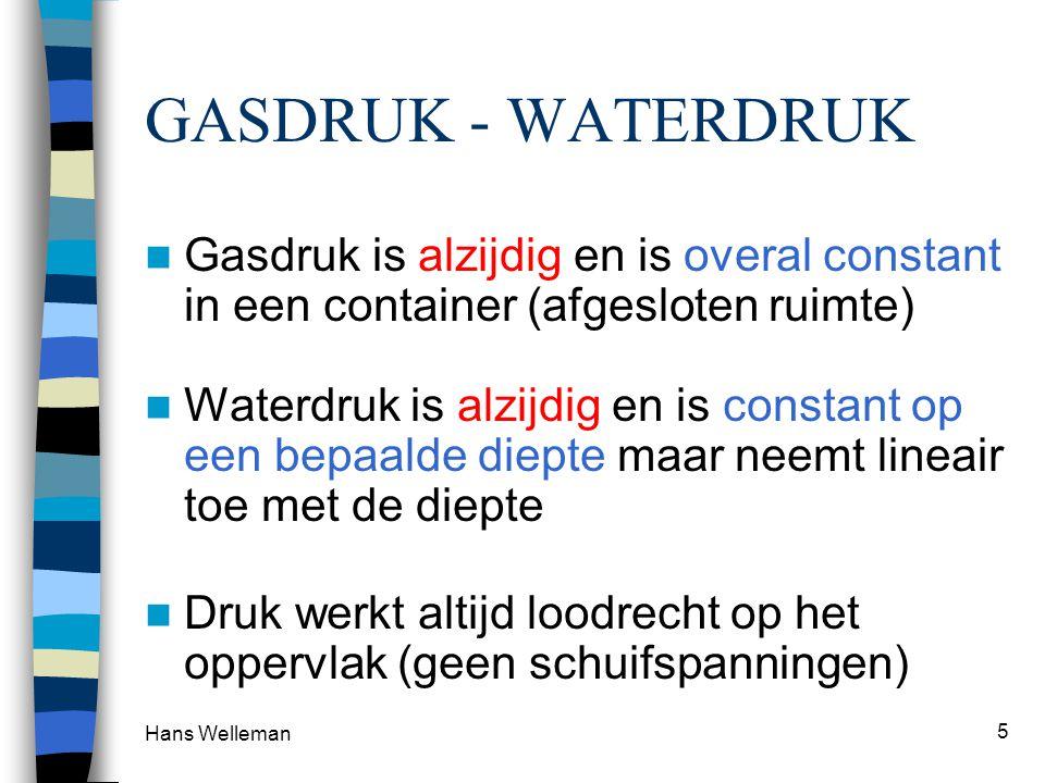 Hans Welleman 5 GASDRUK - WATERDRUK Gasdruk is alzijdig en is overal constant in een container (afgesloten ruimte) Waterdruk is alzijdig en is constan