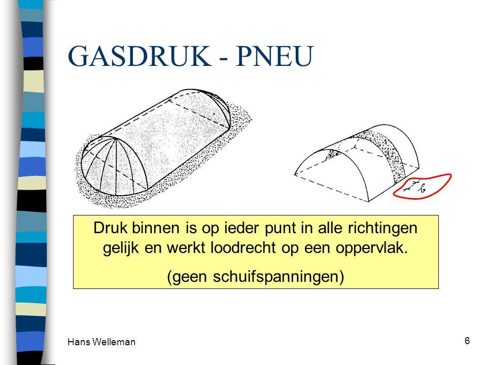 Hans Welleman 6 GASDRUK - PNEU Pneumatische constructie ook wel PNEU (tennishallen en tijdelijke tentoonstellingshallen) Druk binnen is op ieder punt