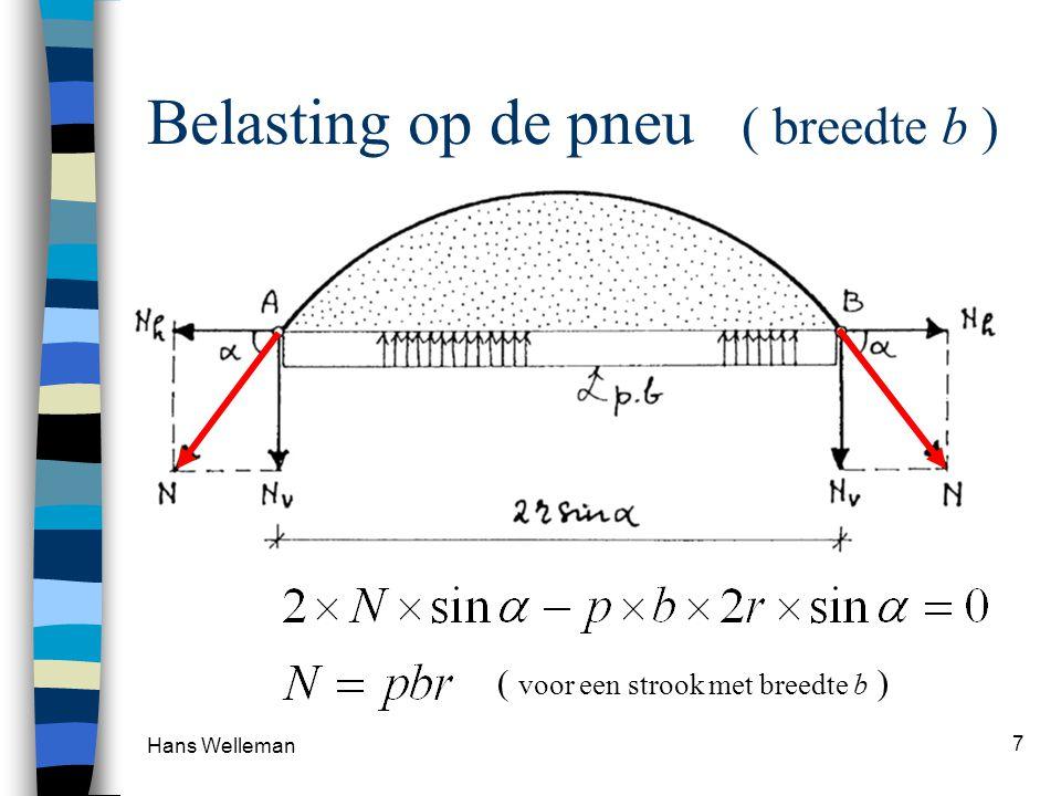 Hans Welleman 7 Belasting op de pneu ( breedte b ) alleen krachten in het vlak van het (tent) doek = membraanwerking EVENWICHT ? ( voor een strook met