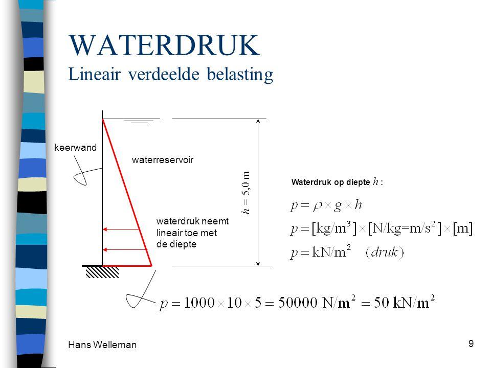 Hans Welleman 9 WATERDRUK Lineair verdeelde belasting waterreservoir waterdruk neemt lineair toe met de diepte keerwand h = 5,0 m Waterdruk op diepte