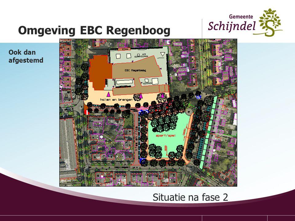 Situatie na fase 2 Omgeving EBC Regenboog Ook dan afgestemd