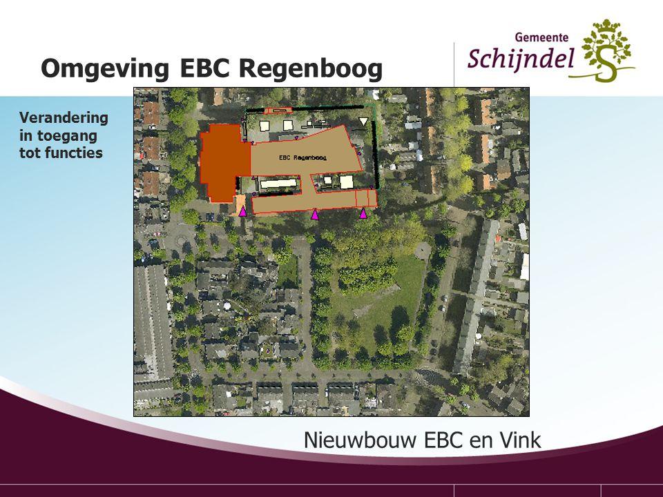 Nieuwbouw EBC en Vink Omgeving EBC Regenboog Verandering in toegang tot functies