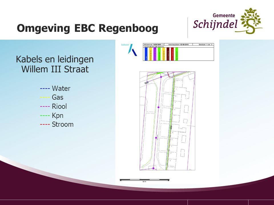 Omgeving EBC Regenboog Kabels en leidingen Willem III Straat ---- Water ---- Gas ---- Riool ---- Kpn ---- Stroom