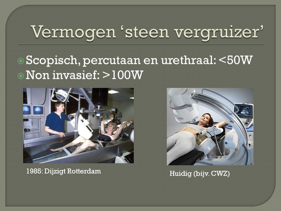  Scopisch, percutaan en urethraal: <50W  Non invasief: >100W 1985: Dijzigt Rotterdam Huidig (bijv. CWZ)