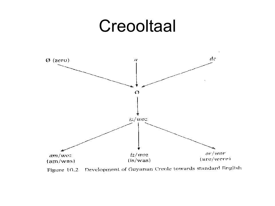Creooltaal