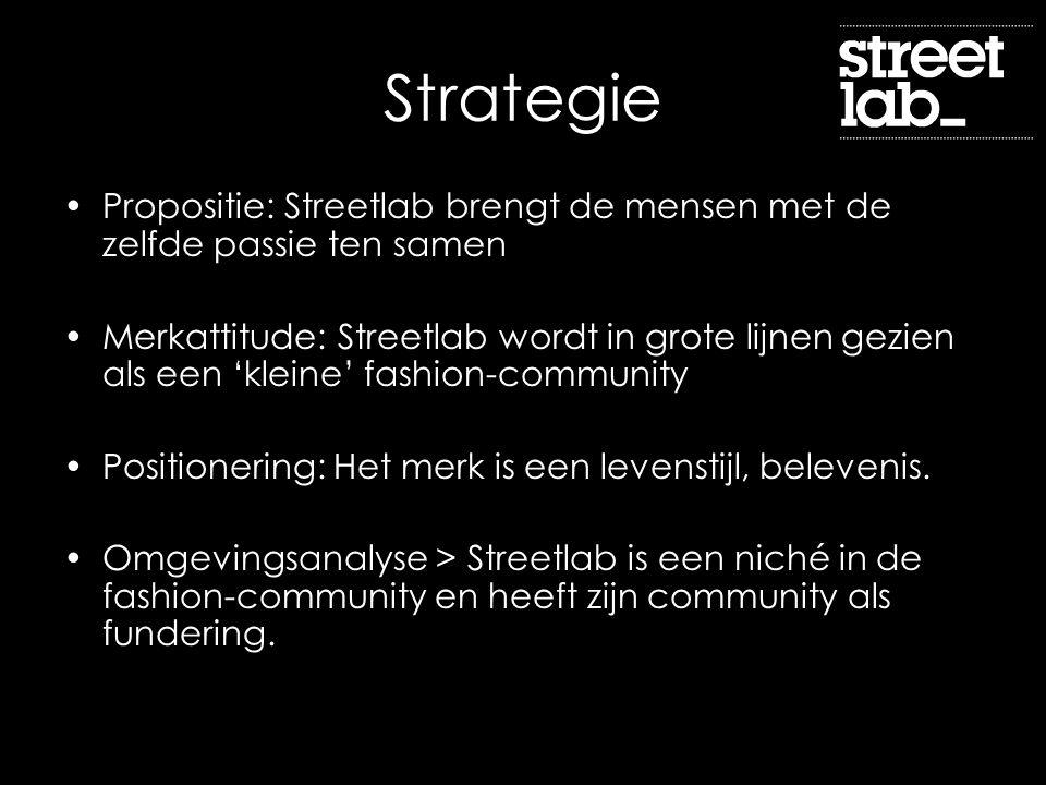 Strategie Propositie: Streetlab brengt de mensen met de zelfde passie ten samen Merkattitude: Streetlab wordt in grote lijnen gezien als een 'kleine'