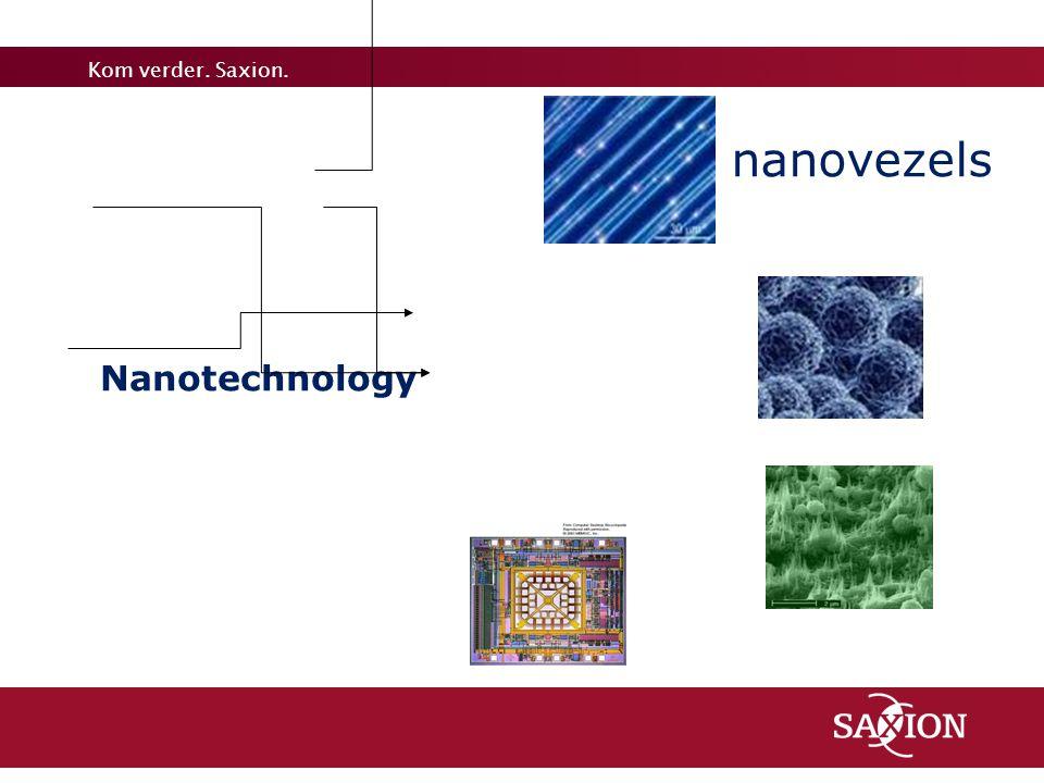 Kom verder. Saxion. Nanotechnology nanovezels