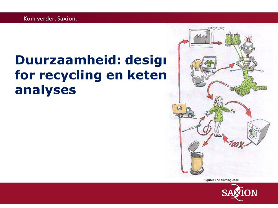 Kom verder. Saxion. Duurzaamheid: design for recycling en keten analyses