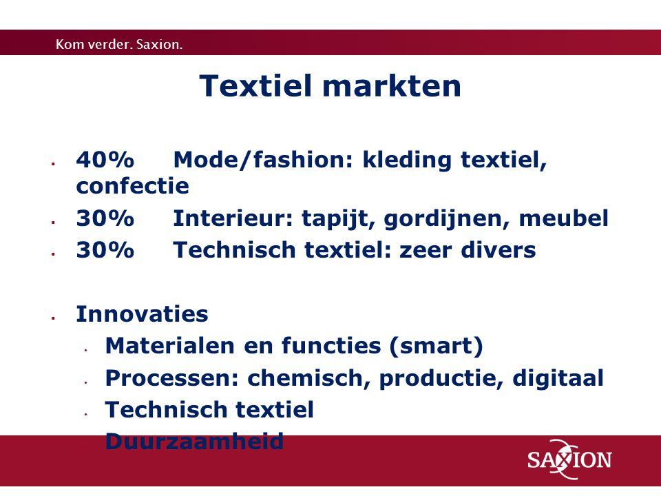  40% Mode/fashion: kleding textiel, confectie  30% Interieur: tapijt, gordijnen, meubel  30% Technisch textiel: zeer divers  Innovaties Materialen