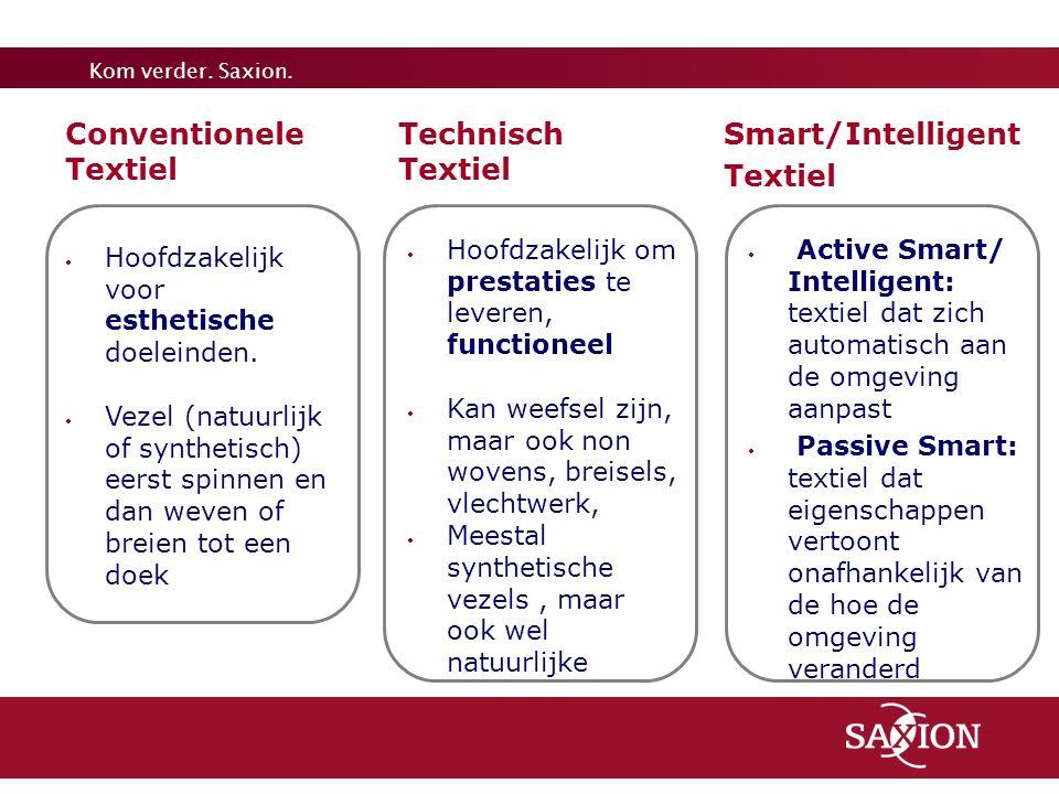 Kom verder. Saxion. Micro systemen & electronica en ICT