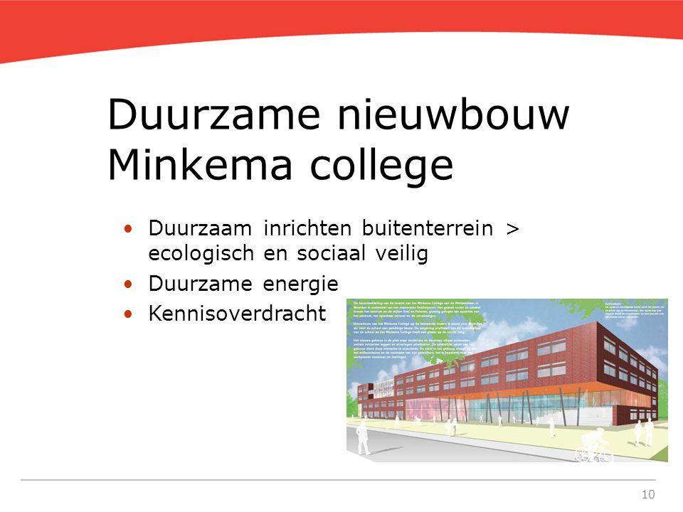 10 Duurzame nieuwbouw Minkema college Duurzaam inrichten buitenterrein > ecologisch en sociaal veilig Duurzame energie Kennisoverdracht