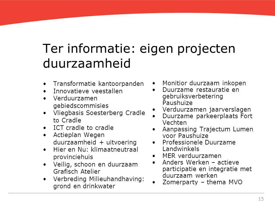 15 Ter informatie: eigen projecten duurzaamheid Transformatie kantoorpanden Innovatieve veestallen Verduurzamen gebiedscommisies Vliegbasis Soesterber