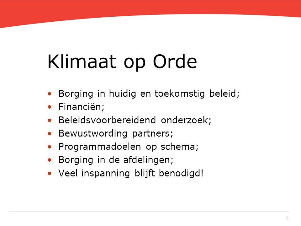 4 Klimaat op Orde Borging in huidig en toekomstig beleid; Financiën; Beleidsvoorbereidend onderzoek; Bewustwording partners; Programmadoelen op schema