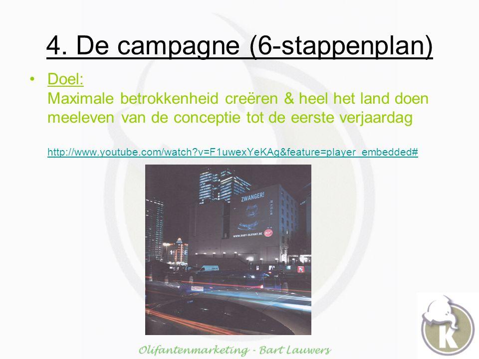 4. De campagne (6-stappenplan) Doel: Maximale betrokkenheid creëren & heel het land doen meeleven van de conceptie tot de eerste verjaardag http://www