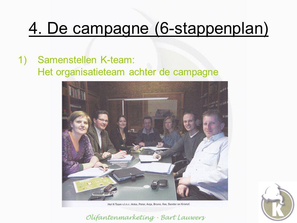 4. De campagne (6-stappenplan) 1)Samenstellen K-team: Het organisatieteam achter de campagne