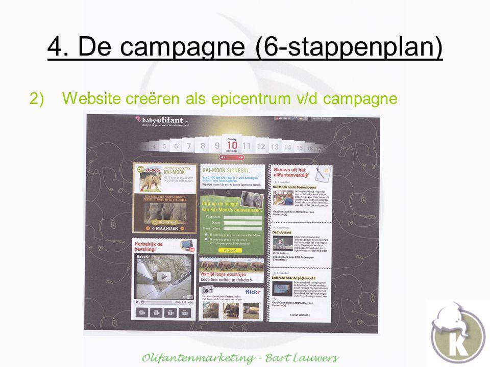 4. De campagne (6-stappenplan) 2)Website creëren als epicentrum v/d campagne
