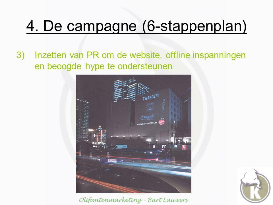 4. De campagne (6-stappenplan) 3)Inzetten van PR om de website, offline inspanningen en beoogde hype te ondersteunen