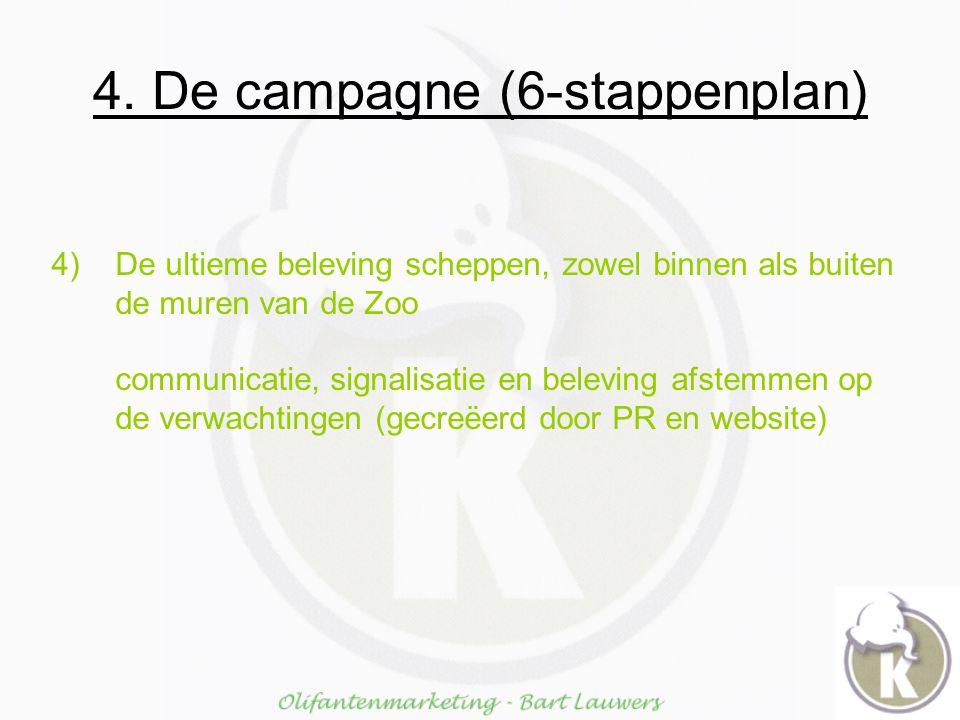 4. De campagne (6-stappenplan) 4)De ultieme beleving scheppen, zowel binnen als buiten de muren van de Zoo communicatie, signalisatie en beleving afst