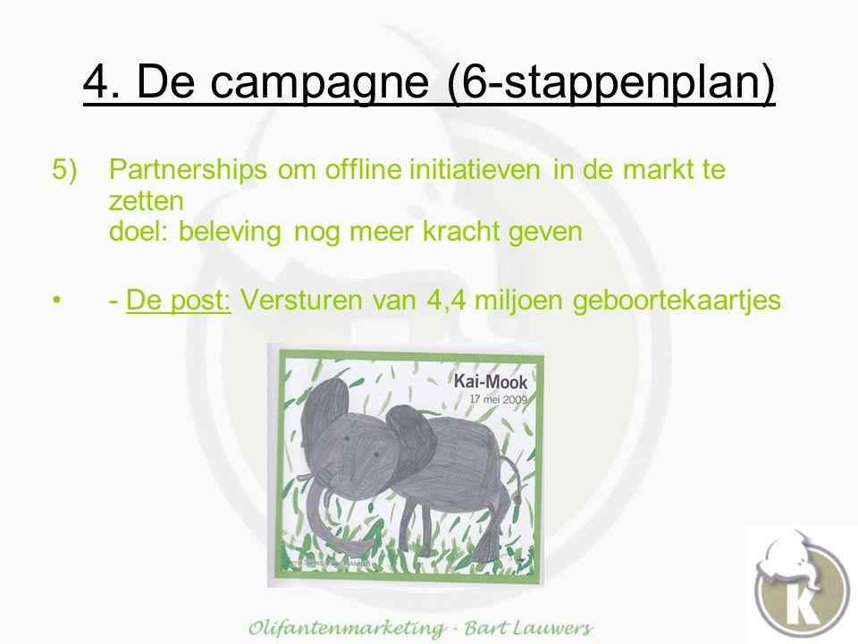 4. De campagne (6-stappenplan) 5)Partnerships om offline initiatieven in de markt te zetten doel: beleving nog meer kracht geven - De post: Versturen