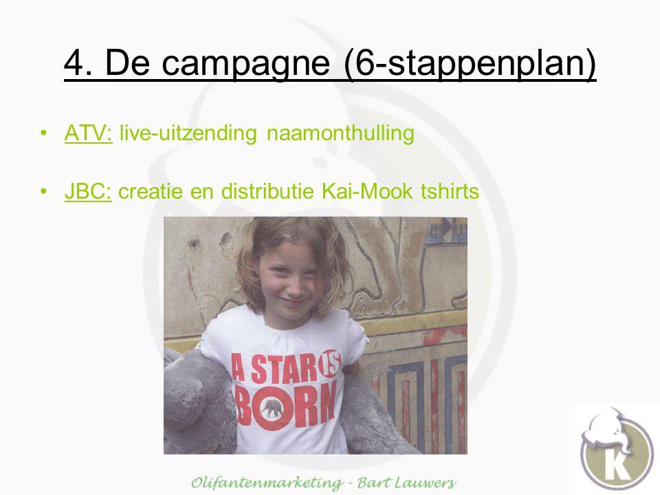 4. De campagne (6-stappenplan) ATV: live-uitzending naamonthulling JBC: creatie en distributie Kai-Mook tshirts