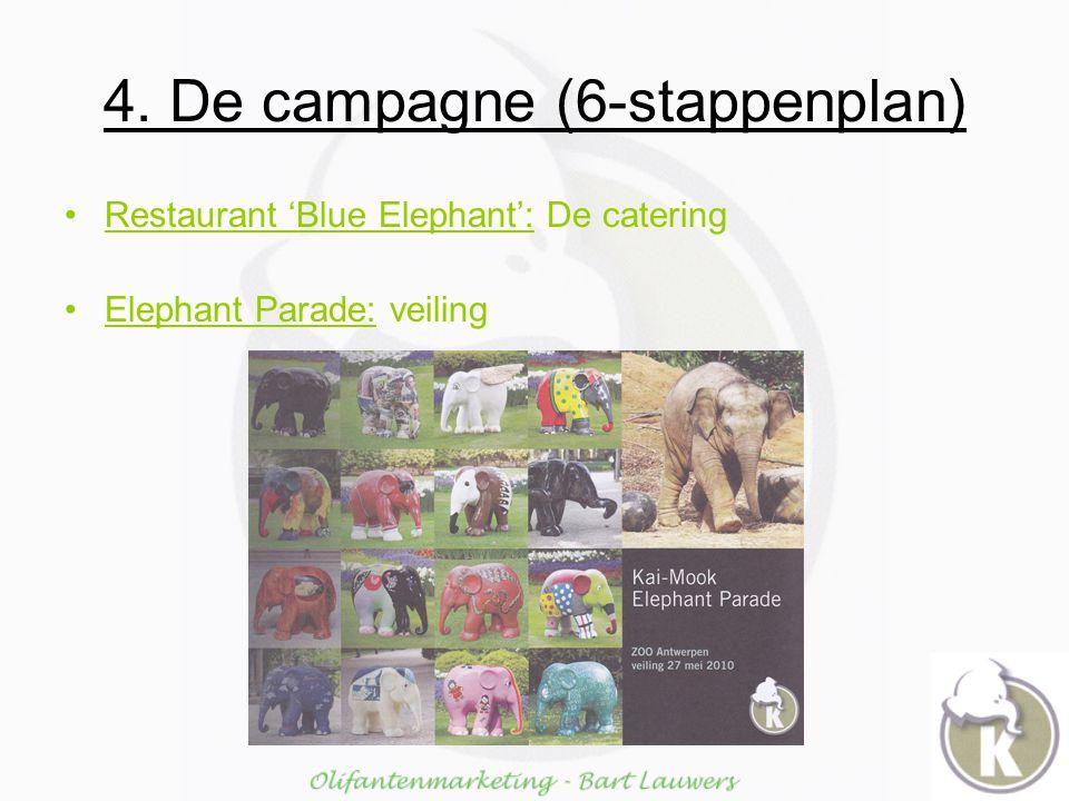 4. De campagne (6-stappenplan) Restaurant 'Blue Elephant': De catering Elephant Parade: veiling