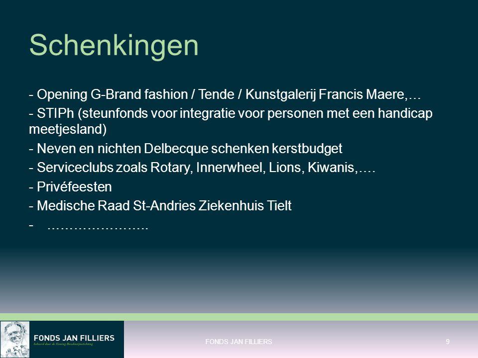Schenkingen - Opening G-Brand fashion / Tende / Kunstgalerij Francis Maere,… - STIPh (steunfonds voor integratie voor personen met een handicap meetjesland) - Neven en nichten Delbecque schenken kerstbudget - Serviceclubs zoals Rotary, Innerwheel, Lions, Kiwanis,….