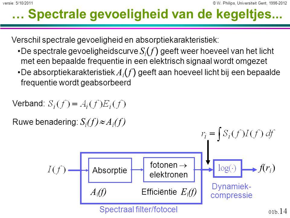 © W. Philips, Universiteit Gent, 1998-2012versie: 5/10/2011 01b. 14 … Spectrale gevoeligheid van de kegeltjes... Verschil spectrale gevoeligheid en ab