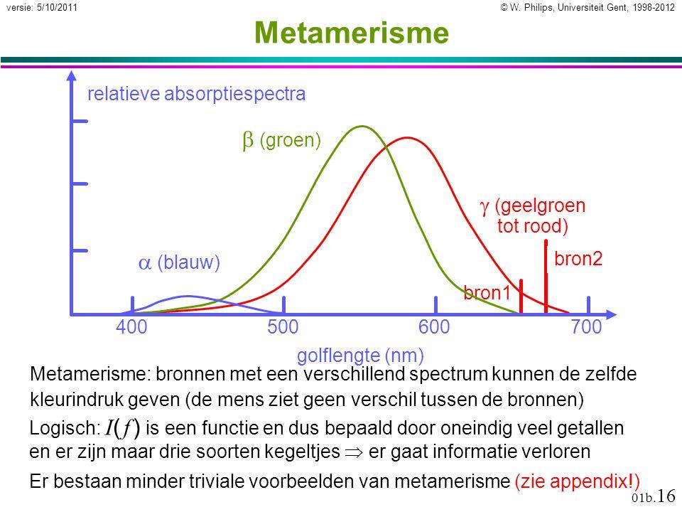© W. Philips, Universiteit Gent, 1998-2012versie: 5/10/2011 01b. 16 Metamerisme bron1 bron2 Metamerisme: bronnen met een verschillend spectrum kunnen