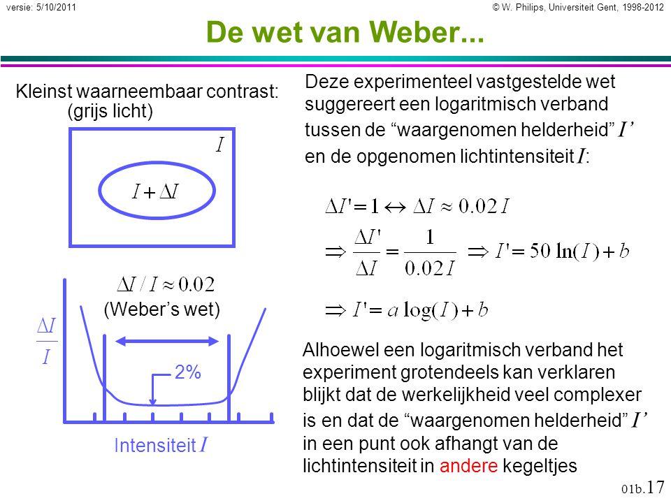 © W. Philips, Universiteit Gent, 1998-2012versie: 5/10/2011 01b. 17 Kleinst waarneembaar contrast: De wet van Weber... Deze experimenteel vastgestelde